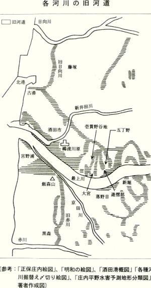 最上川 河口史